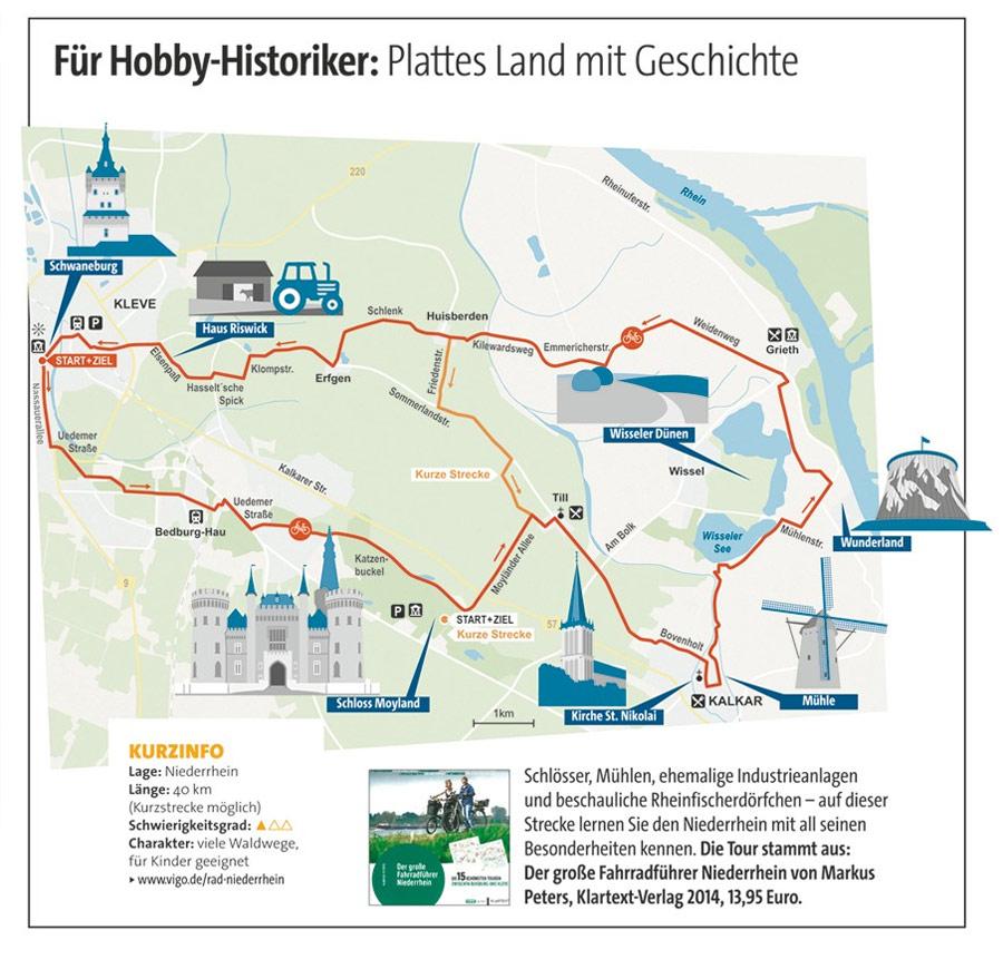 Karte Niederrhein.Radtour Für Hobby Historiker Niederrhein